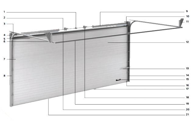 Схема ворот DoorHan RSD01